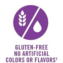 1) Certified Gluten-free by GiG Gluten Intolerance Group