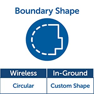 Wireless and In-Ground Pet Fence Boundary Shape