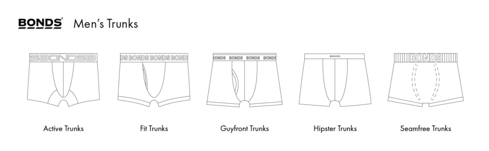 Bonds, underwear, undies, trunk, brief, boxer, jocks, men's underwear, men's undies, men's trunks