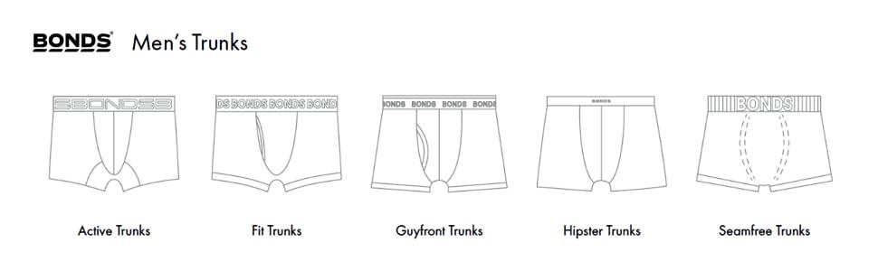 Bonds, underwear, undies, trunk, brief, boxer, jocks, men's underwear, men's undies, men's trunks
