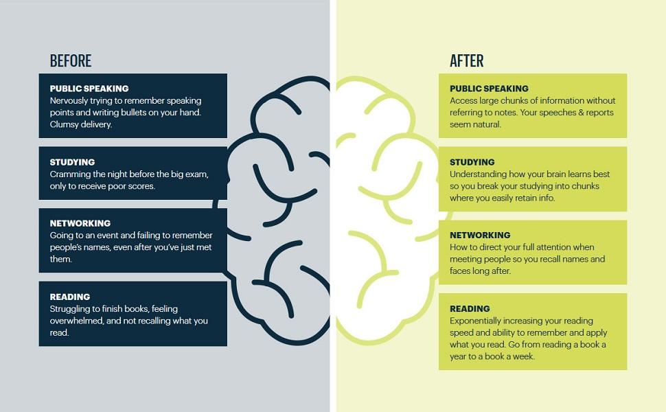 jim kwik limitless brain memory focus habits learning ability