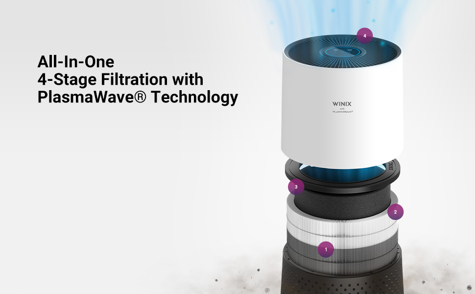 A231 Air Purifier with Advanced all in one 4-stage filtration and plasmawave technology