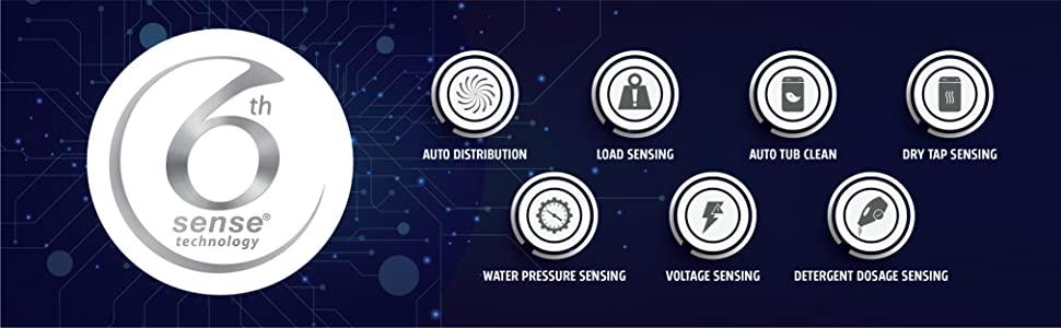 6th sense Smart Sensors & Smart Detergent Recommendation