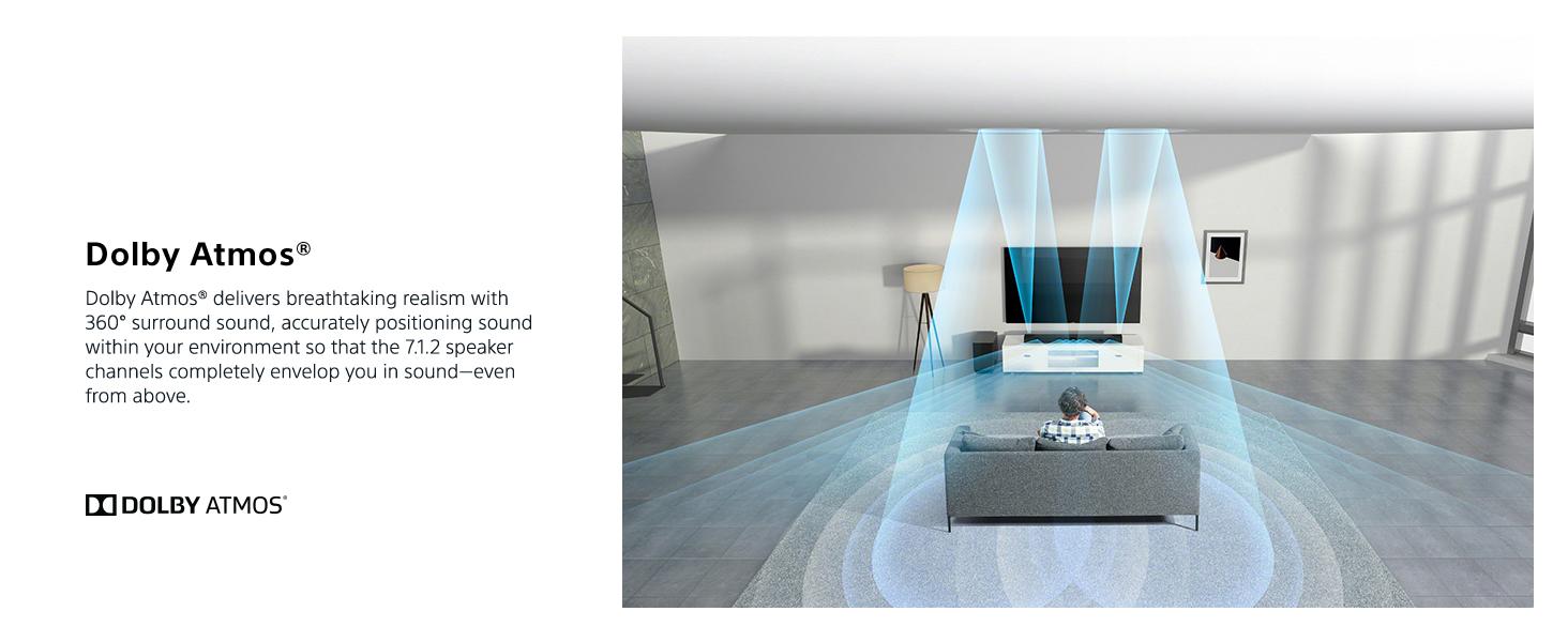 Amazon.com: Sony ST5000 7.1.2ch 800W Dolby Atmos Sound Bar with ...