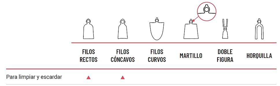 Bellota 4-B Azada: Amazon.es: Bricolaje y herramientas