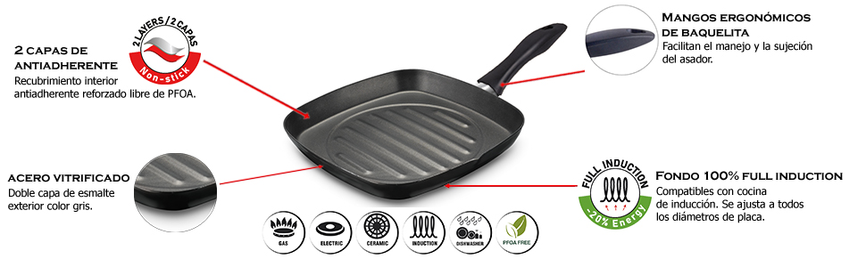 Magefesa Glass Square Griddle Pan 28cm Diameter Black Glass Amazon Co Uk Kitchen Home