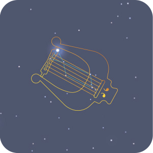 Constellations, constellations for kids, constellation books for kids, constellations books