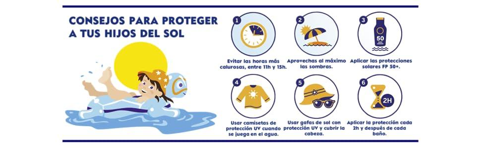 NIVEA SUN Kids Sensitive Protege & Juega Leche Solar para niños FP 50+ (1 x 200 ml), protector solar infantil resistente al agua, protección solar muy ...