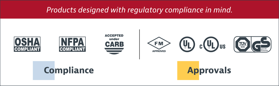 OSHA FM Approval compliance UL listed NFPA
