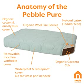 Amazon.: Nook Pebble Pure Crib Mattress, Cloud : Organic Crib