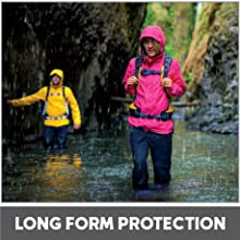Long Form Protection