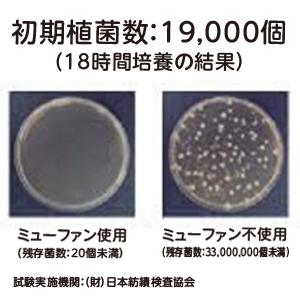 アカパックン Ag グリーン ミューファン 抗菌 銀 硫化 酸化 塩化 黒ずみ 原油タンカー 浴槽 皮脂 吸着 お湯 洗濯