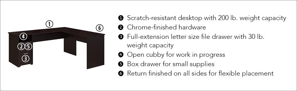 desk,desk with drawers,desk with storage,desk with shelf,desk with shelves,desk with storage,desks