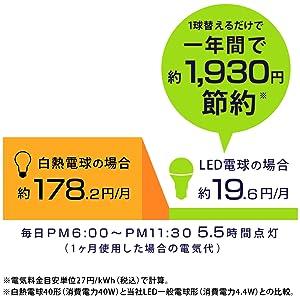 明るさはそのままで消費電力を削減
