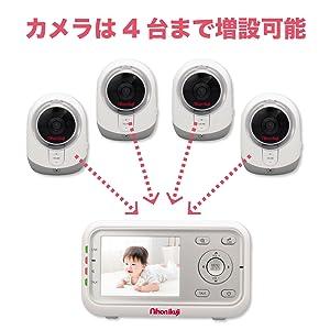 ビデオモニター ベビーモニター スマートビデオモニター デジタルカラー 違う部屋 育児 様子 ペアリング