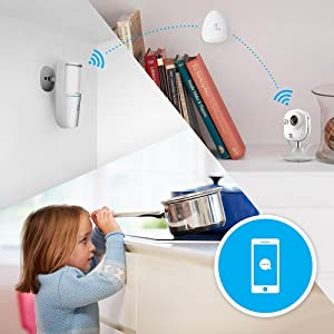 sensoren uw A1; slim huis
