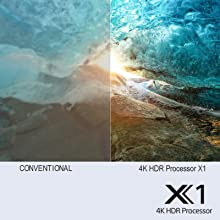 4K HDR Processor X1: More detail, more natural, more real