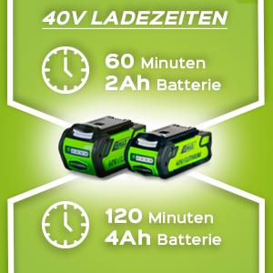 greenworks 40v lithium ionen akku 2ah ohne ladeger t 29717 baumarkt. Black Bedroom Furniture Sets. Home Design Ideas