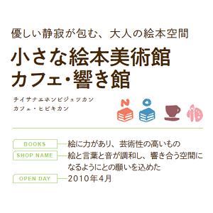 ジャンル・店名の由来・開業日