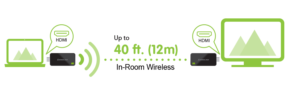 IOGEAR Wireless Transmitter, Receiver HDMI