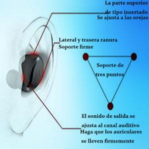 【Nuevo Versión】 Haronlo Auriculares Inalambricos Bluetooth 5.0, Auriculares Bluetooth Estéreo Hi-Fi Sonido IPX7 Resistentes al Agua, 90H Autonomía ...