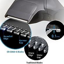 Unique Trimmer Blades for Superior Comfort