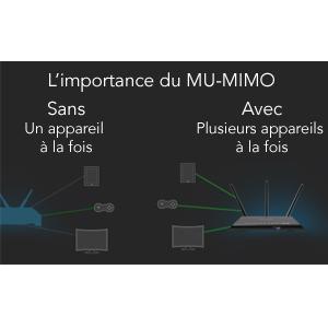 MU-MIMO (MIMO multi-utilisateurs)