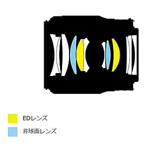 50mm_3