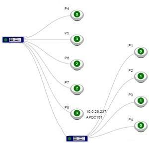 network switch ports cisco switch wiring diagram