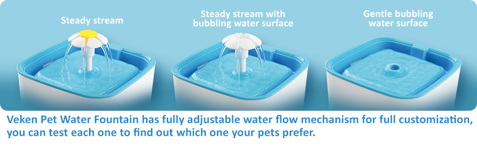 Veken Pet Fountain, 84oz/2.5L Automatic Cat Water Fountain Dog Water Dispenser with 3 Replacement Filters & 1 Silicone Mat for Cats, Dogs, Multiple ...