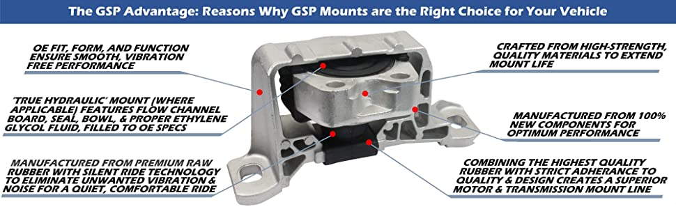 GSP Engine Motor Transmission Rubber Hydraulic Active Front Rear Left Right Aluminum Steel OE