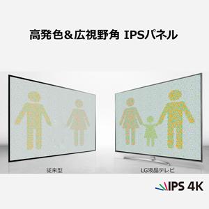 高発色&広視野角 IPSパネル