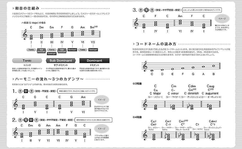 ドレミ 楽譜 プリ テンダー