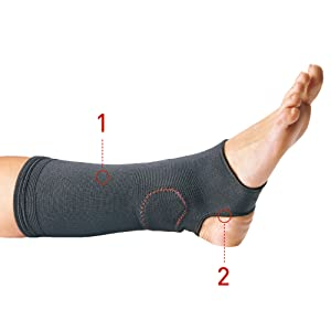 ankle in brace with callouts labeled 1 and 2