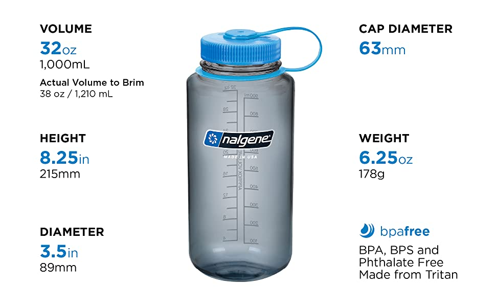 wide mouth, 32oz, bpa free, bps free, tritan, phthalate free, nalgene, water bottle, bottle,