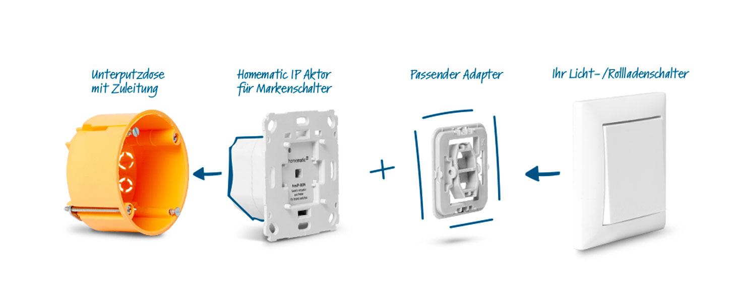Homematic IP ! 143166A0 LED-Lampen Phasenabschnitt Phasenabschnittsdimmer f/ür dimmbare Leuchtmittel sowie auch f/ür die meisten dimmbaren Smart Home Dimmaktor f/ür Markenschalter
