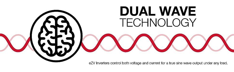 eZV3200P, energizer, dual wave control, current control, voltage control