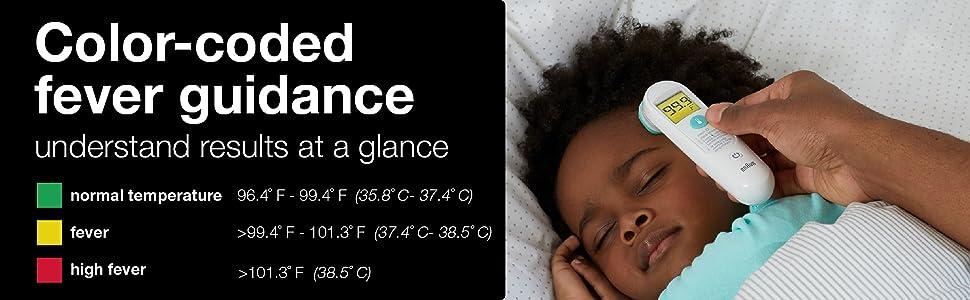 fever guidance