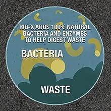 rid x rid-x ridx riddex septic tank treatment system enzymes rid-x powder monthly break down grease