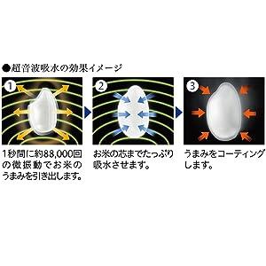 超音波吸水