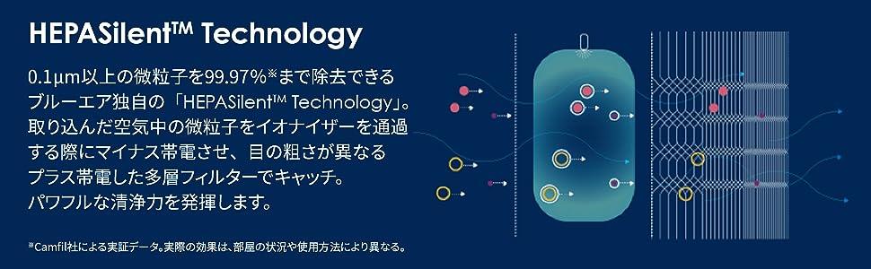 HEPASilet テクノロジー
