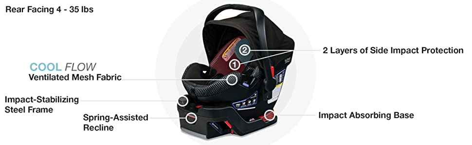 Rideshare, cooling car seat, baby, baby carrier, baby car seat, baby items, baby gear, baby seat
