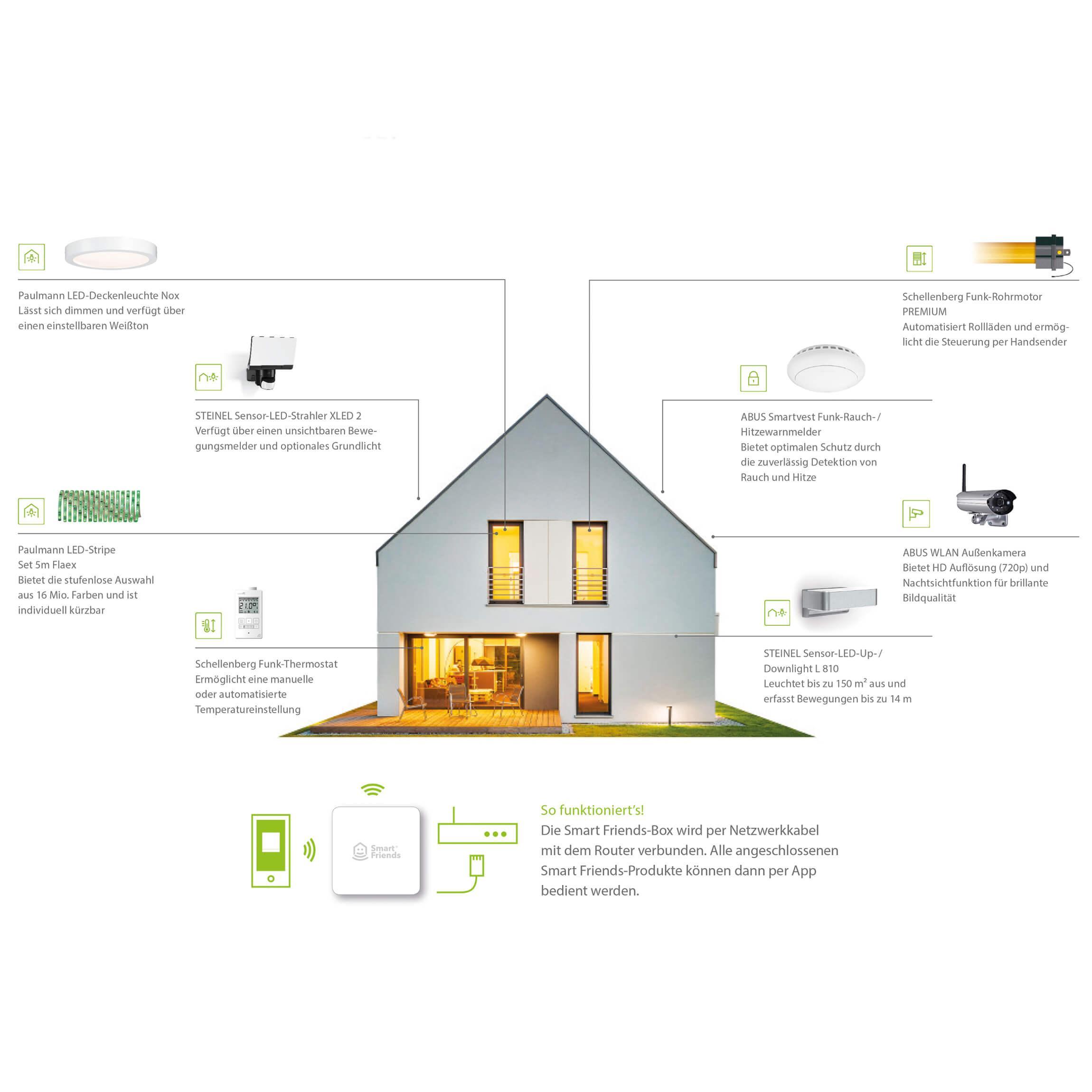 schellenberg smart home funk alarmgriff wei einbruchschutz f r fenster balkon. Black Bedroom Furniture Sets. Home Design Ideas