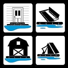 quickdam, quick dam, flood bag, flood barrier, sand bag, sandbag, flood protection, water dam