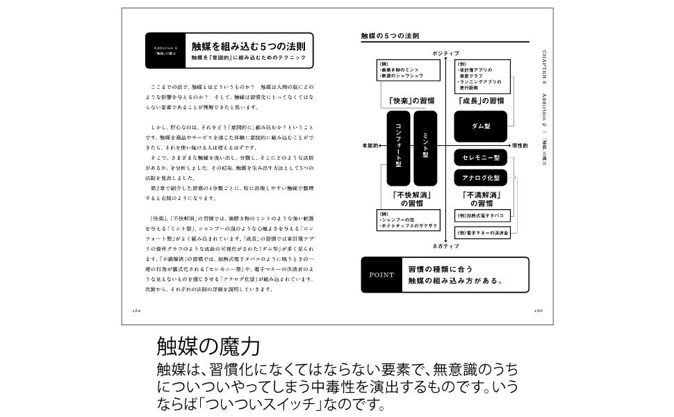マーケティング 博報堂 PAC 習慣化 口コミ 買わせる 買う 商品