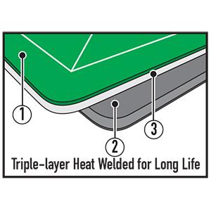 self healign mat triple layer