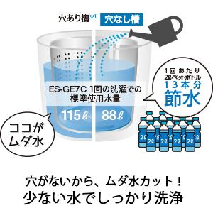 穴なし槽 節水
