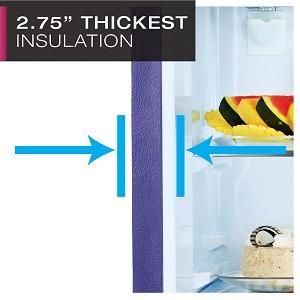 Thickest Insulation