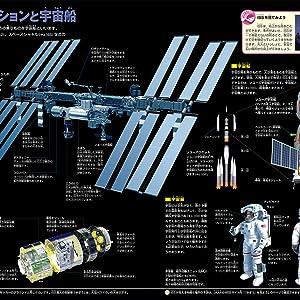 宇宙ステーション 宇宙船