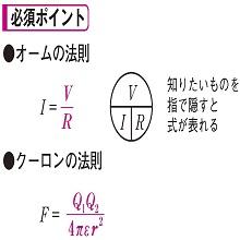 計算問題で必須の公式をピックアップ!
